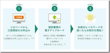 松井証券口座開設の流れ