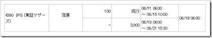 アイ・ピー・エス(IPS)(4390)IPO落選