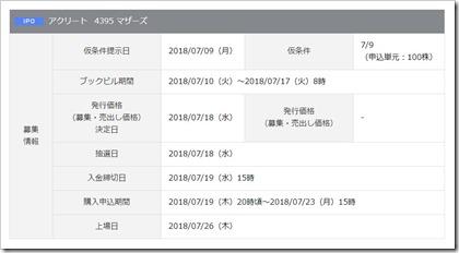 アクリート(4395)IPO岡三オンライン証券