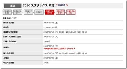 スプリックス(7030)IPO落選