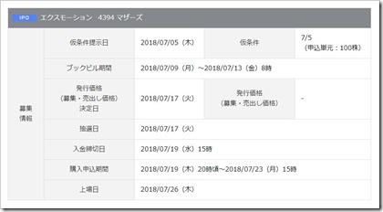 エクスモーション(4394)IPO岡三オンライン証券