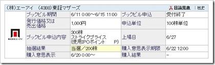 エーアイ(4388)IPO当選