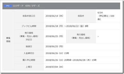 ロジザード(4391)IPO岡三オンライン証券