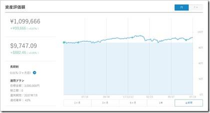 ウェルスナビ(WealthNavi)資産評価額2018.7.19