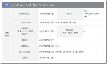 テノ.ホールディングス(7037)IPO岡三オンライン証券