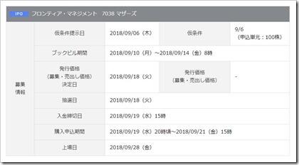 フロンティア・マネジメント(7038)IPO岡三オンライン証券