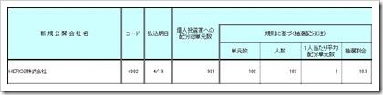 HEROZ(4382)IPO抽選配分