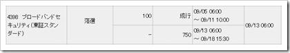 ブロードバンドセキュリティ(4398)IPO落選