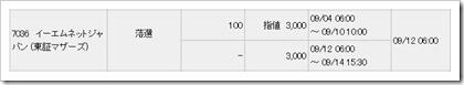 イーエムネットジャパン(7036)IPO落選