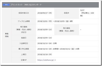 プリントネット(7805)IPO岡三オンライン証券