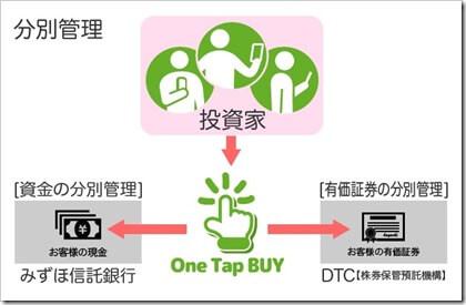 One Tap BUY(ワンタップバイ)分別管理