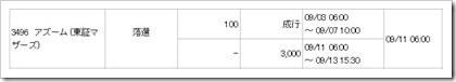 アズーム(3496)IPO落選