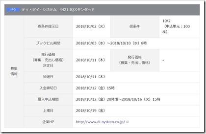 ディ・アイ・システム(4421)IPO岡三オンライン証券