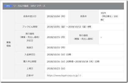 リーガル不動産(3497)IPO岡三オンライン証券