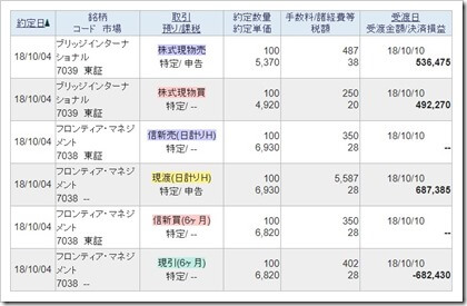 IPOセカンダリ2018.10.4