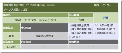 CRGホールディングス(7041)IPO選外