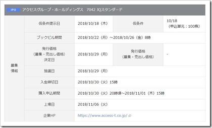 アクセスグループ・ホールディングス(7042)IPO岡三オンライン証券