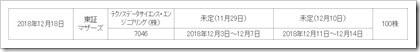 テクノスデータサイエンス・エンジニアリング(7046)IPOむさし証券
