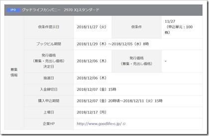 グッドライフカンパニー(2970)IPO岡三オンライン証券