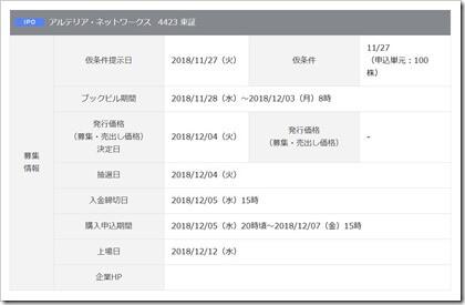 アルテリア・ネットワークス(4423)IPO岡三オンライン証券