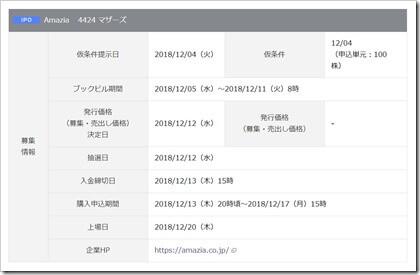 Amazia(4424)IPO岡三オンライン証券