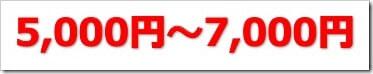 ピアラ(7044)IPO初値予想