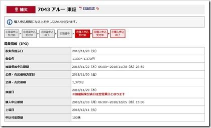 アルー(7043)IPO補欠