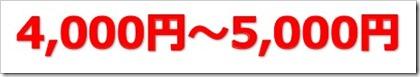 自律制御システム研究所(6232)IPO初値予想