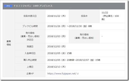 FUJIジャパン(1449)IPO岡三オンライン証券