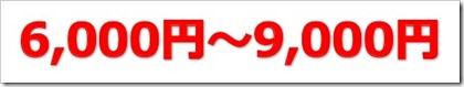 テクノスデータサイエンス・エンジニアリング(7046)IPO初値予想