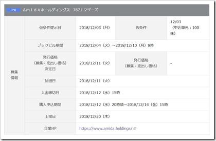 AmidAホールディングス(7671)IPO岡三オンライン証券
