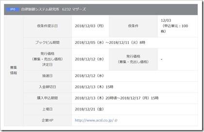 自律制御システム研究所(6232)IPO岡三オンライン証券