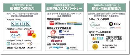EduLab(4427)IPO事業イメージ
