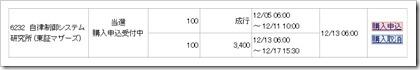 自律制御システム研究所(6232)IPO当選