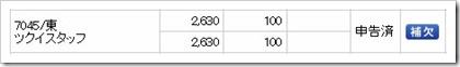 ツクイスタッフ(7045)IPO補欠