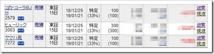 株主優待クロス取引(2018.12)