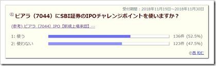 ピアラ(7044)IPOチャレンジポイントアンケート結果