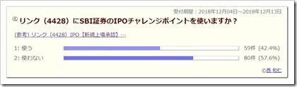 リンク(4428)IPOチャレンジポイント結果