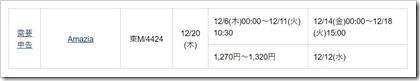 Amazia(4424)IPO松井証券