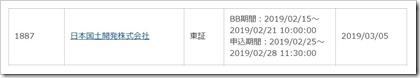 日本国土開発(1887)IPOauカブコム証券