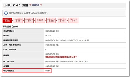 KHC(1451)IPO野村ネット&コール