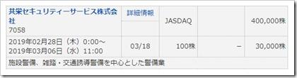 共栄セキュリティーサービス(7058)IPOマネックス証券