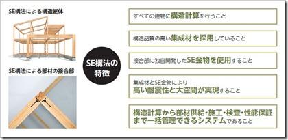 エヌ・シー・エヌ(7057)IPOSE構法