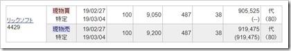 リックソフト(4429)IPOセカンダリ