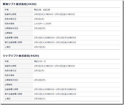 東海ソフト(4430)リックソフト(4429)DMM株IPO取り扱い