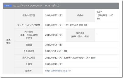 ミンカブ・ジ・インフォノイド(4436)IPO岡三オンライン証券