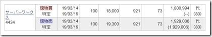 サーバーワークス(4434)IPOセカンダリ2019.3.14