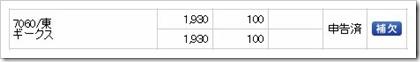 ギークス(7060)IPO補欠