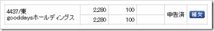 gooddaysホールディングス(4437)IPO補欠
