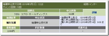 コプロ・ホールディングス(7059)IPO補欠当選